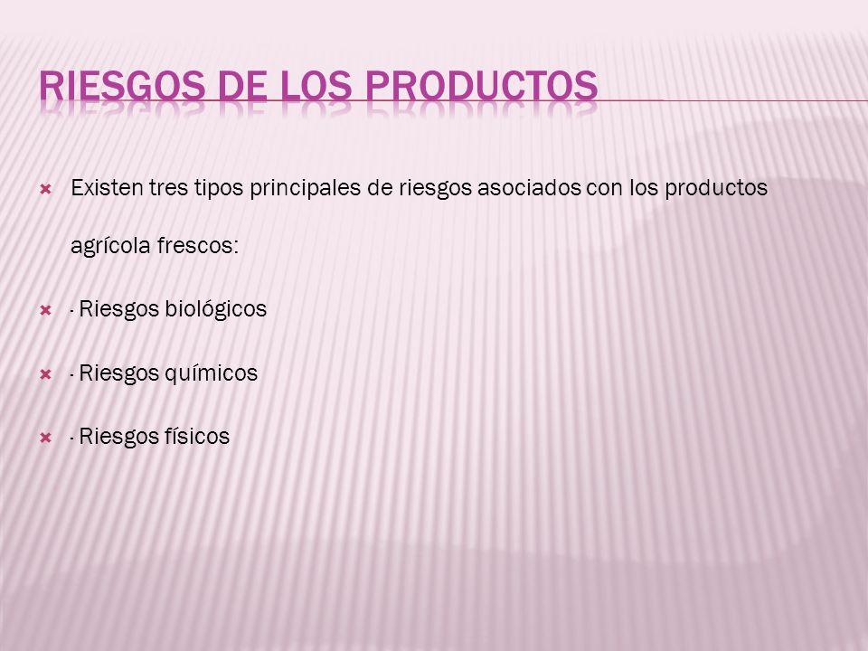 Existen tres tipos principales de riesgos asociados con los productos agrícola frescos: · Riesgos biológicos · Riesgos químicos · Riesgos físicos