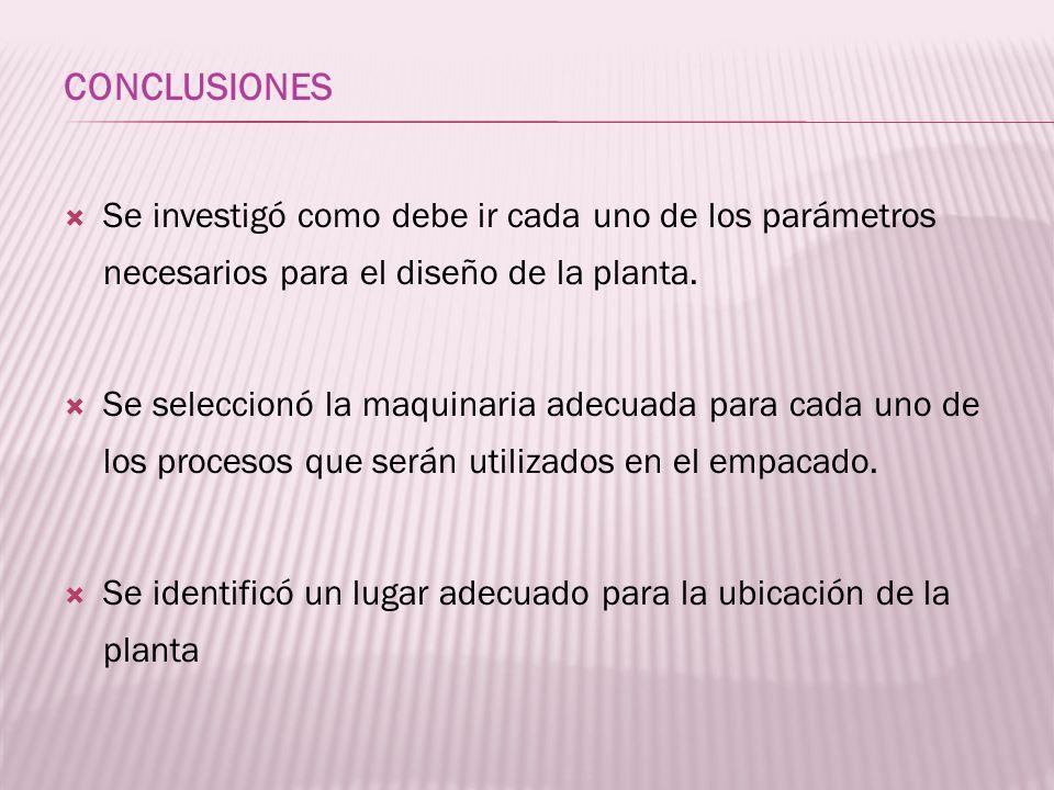 CONCLUSIONES Se investigó como debe ir cada uno de los parámetros necesarios para el diseño de la planta. Se seleccionó la maquinaria adecuada para ca