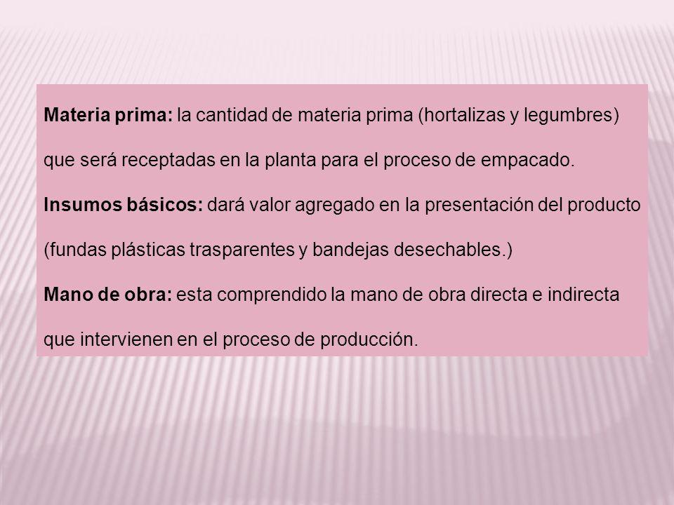 Materia prima: la cantidad de materia prima (hortalizas y legumbres) que será receptadas en la planta para el proceso de empacado. Insumos básicos: da