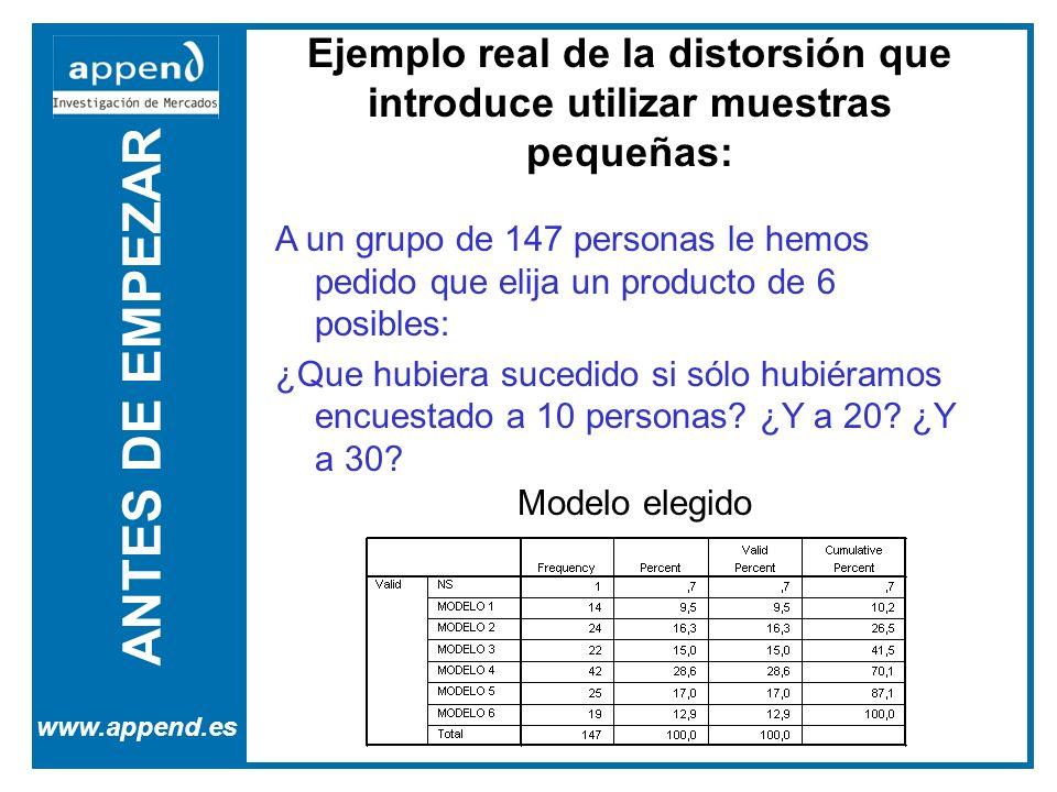 ANTES DE EMPEZAR www.append.es Ejemplo real de la distorsión que introduce utilizar muestras pequeñas: A un grupo de 147 personas le hemos pedido que