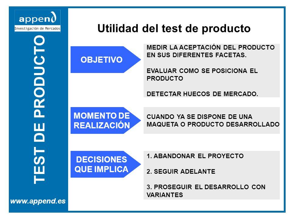 TEST DE PRODUCTO www.append.es Utilidad del test de producto OBJETIVO MEDIR LA ACEPTACIÓN DEL PRODUCTO EN SUS DIFERENTES FACETAS. EVALUAR COMO SE POSI
