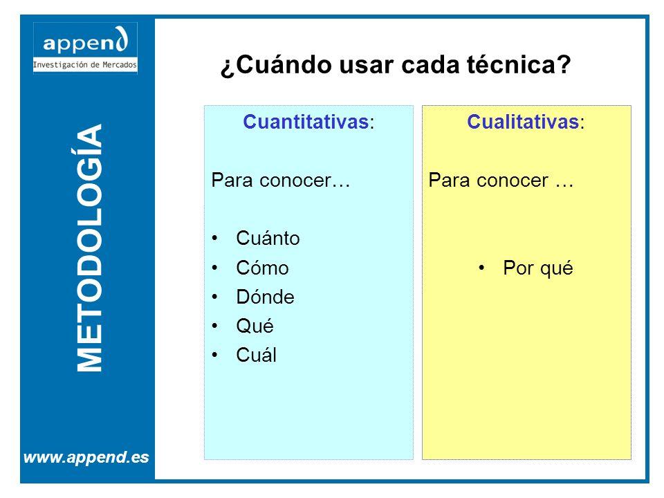 METODOLOGÍA www.append.es ¿Cuándo usar cada técnica.