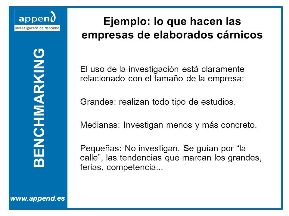 BENCHMARKING www.append.es Ejemplo: lo que hacen las empresas de elaborados cárnicos El uso de la investigación está claramente relacionado con el tamaño de la empresa: Grandes: realizan todo tipo de estudios.