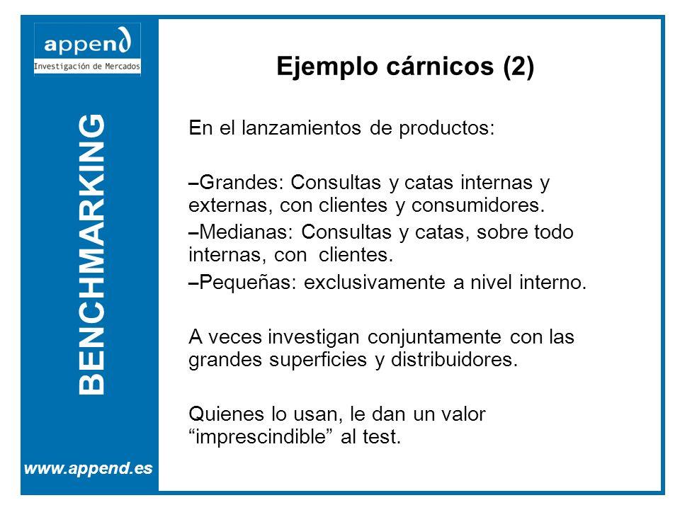 BENCHMARKING www.append.es En el lanzamientos de productos: –Grandes: Consultas y catas internas y externas, con clientes y consumidores. –Medianas: C