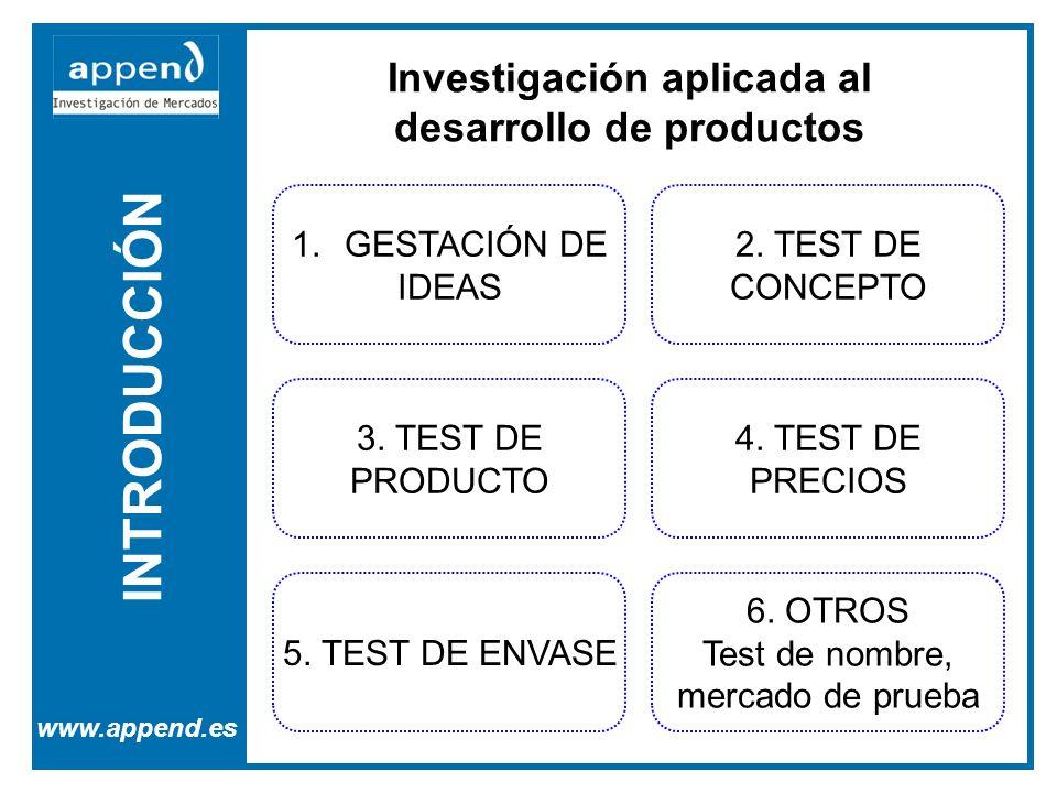 INTRODUCCIÓN www.append.es Investigación aplicada al desarrollo de productos 1.GESTACIÓN DE IDEAS 2. TEST DE CONCEPTO 3. TEST DE PRODUCTO 4. TEST DE P