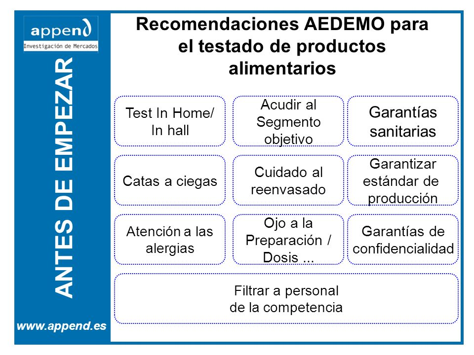 ANTES DE EMPEZAR www.append.es Recomendaciones AEDEMO para el testado de productos alimentarios Test In Home/ In hall Acudir al Segmento objetivo Gara
