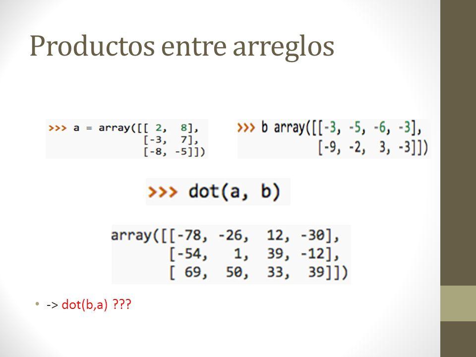 Productos entre arreglos -> dot(b,a) ???