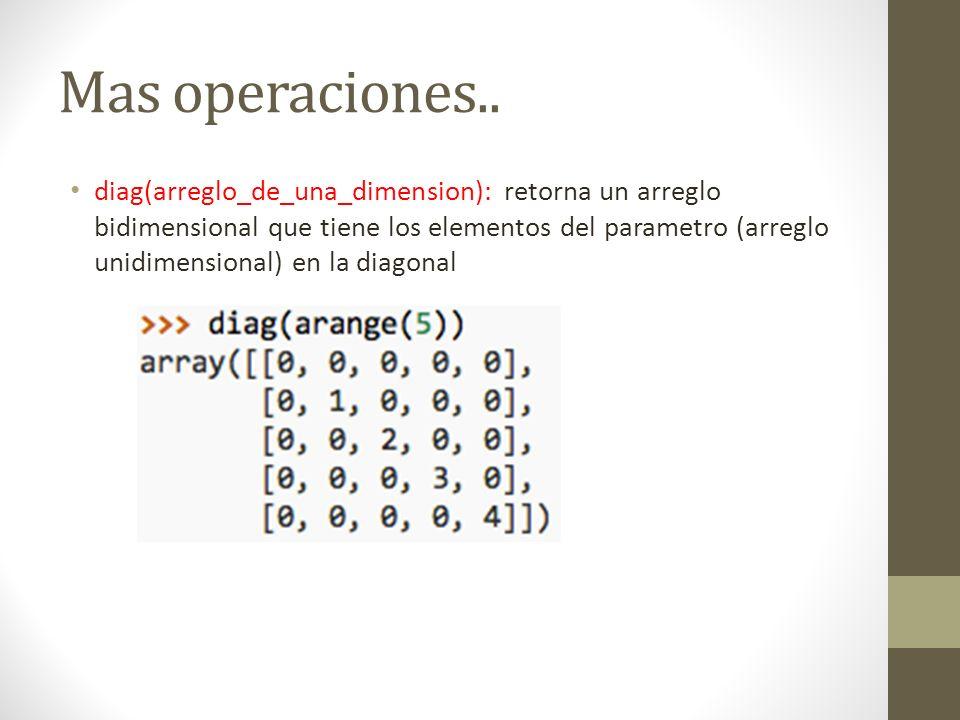 Productos entre arreglos Vector: arreglo de una dimensión Matriz: arreglo de 2 dimensiones dot(a,b): es la función encargada de realizar el producto entre 2 arreglos, existen 3 tipos de multiplicaciones: Producto interno (vector-vector): Donde a,b son vectores Producto Matriz-Vector: Donde a es matriz y b un vector Producto Matriz-Matriz: Donde a,b son matrices