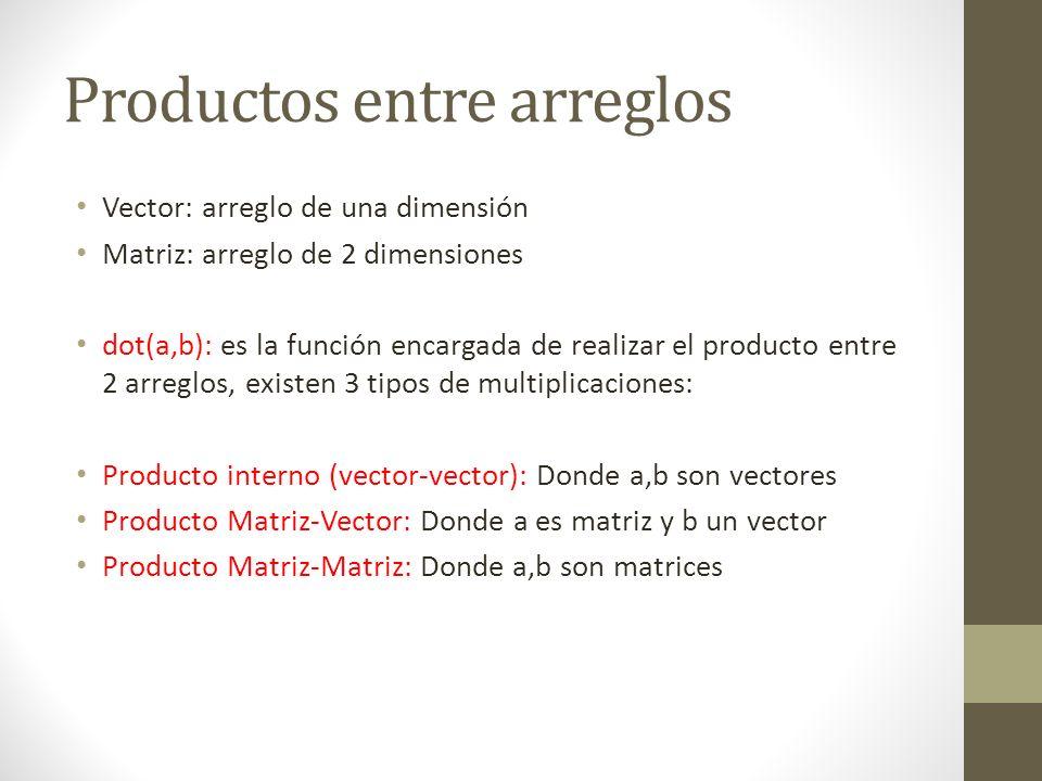 Productos entre arreglos Vector: arreglo de una dimensión Matriz: arreglo de 2 dimensiones dot(a,b): es la función encargada de realizar el producto e