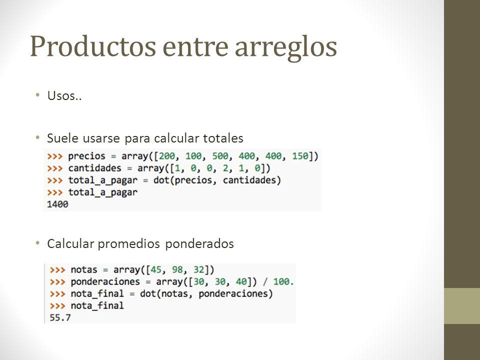 Productos entre arreglos Usos.. Suele usarse para calcular totales Calcular promedios ponderados