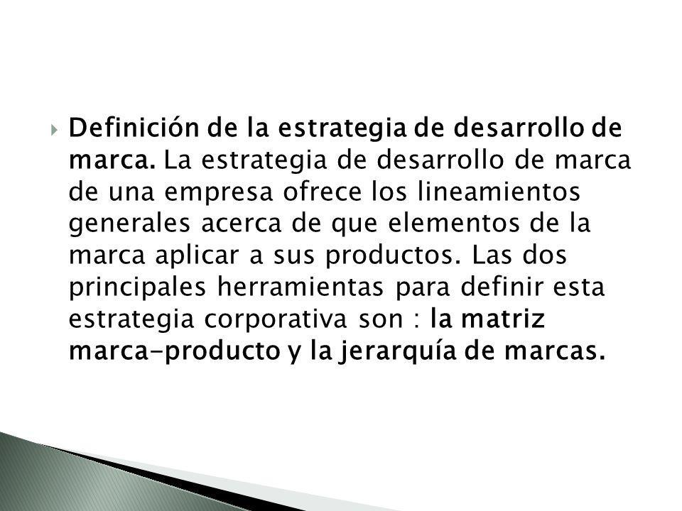Definición de la estrategia de desarrollo de marca.