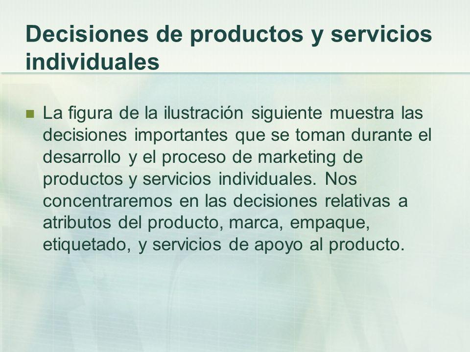 Decisiones de productos y servicios individuales La figura de la ilustración siguiente muestra las decisiones importantes que se toman durante el desa