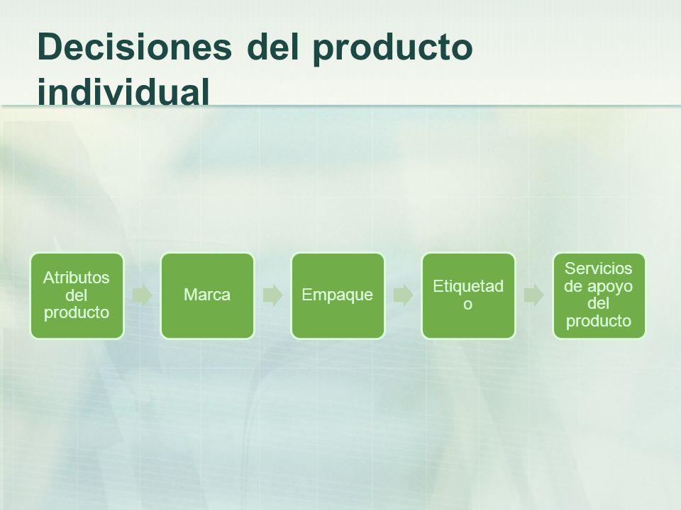 Decisiones del producto individual Atributos del producto MarcaEmpaque Etiquetad o Servicios de apoyo del producto