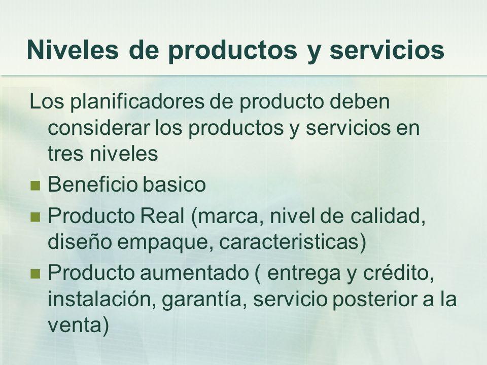Niveles de productos y servicios Los planificadores de producto deben considerar los productos y servicios en tres niveles Beneficio basico Producto R