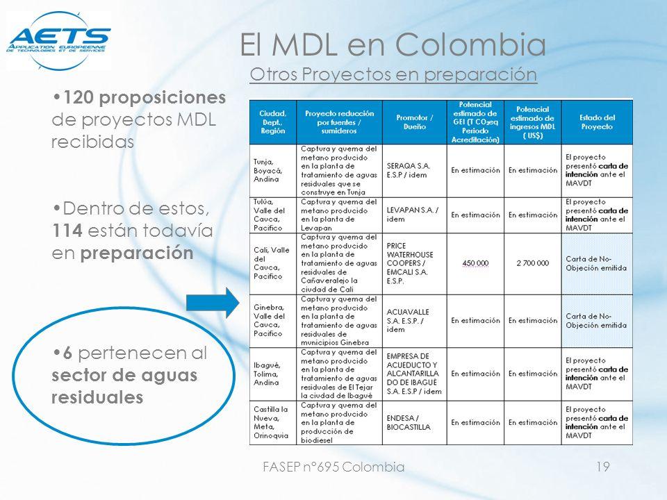 FASEP n°695 Colombia19 El MDL en Colombia Otros Proyectos en preparación 120 proposiciones de proyectos MDL recibidas Dentro de estos, 114 están todav