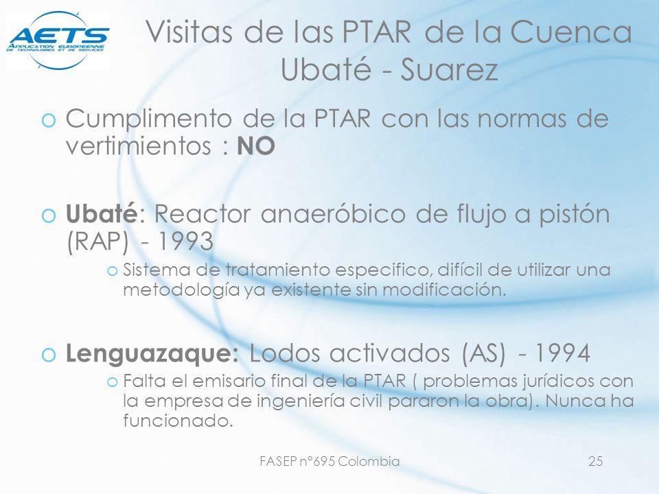 FASEP n°695 Colombia25 Visitas de las PTAR de la Cuenca Ubaté - Suarez oCumplimento de la PTAR con las normas de vertimientos : NO o Ubaté : Reactor a