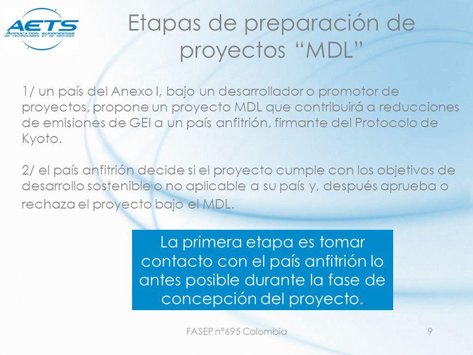 FASEP n°695 Colombia9 Etapas de preparación de proyectos MDL 1/ un país del Anexo I, bajo un desarrollador o promotor de proyectos, propone un proyect
