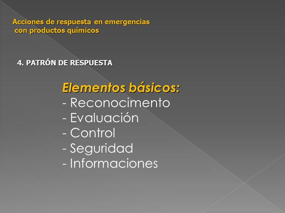 Acciones de respuesta en emergencias con productos químicos 4. PATRÓN DE RESPUESTA Elementos básicos: - Reconocimento - Evaluación - Control - Segurid