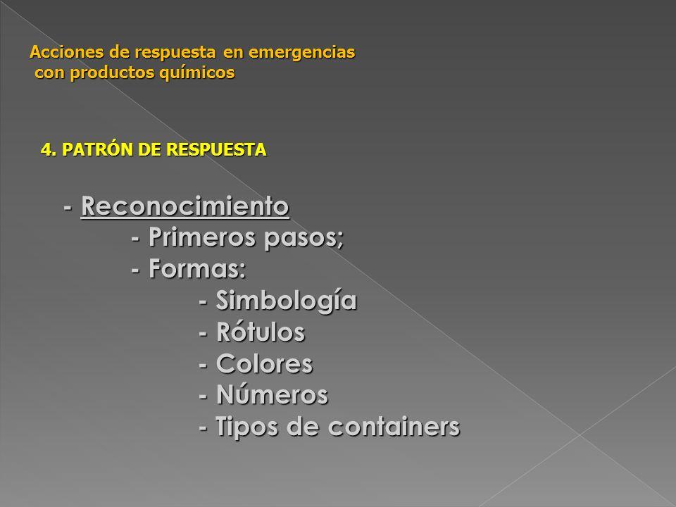 Acciones de respuesta en emergencias con productos químicos 4. PATRÓN DE RESPUESTA - Reconocimiento - Primeros pasos; - Formas: - Simbología - Rótulos