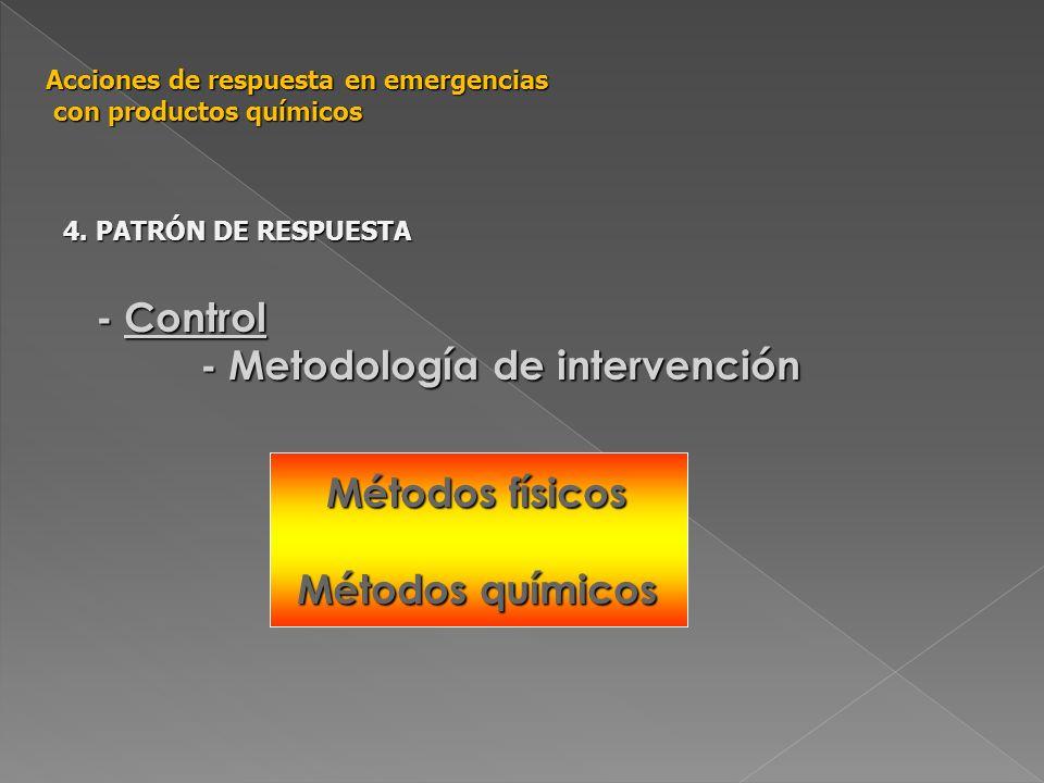 Acciones de respuesta en emergencias con productos químicos 4. PATRÓN DE RESPUESTA - Control - Metodología de intervención Métodos físicos Métodos quí
