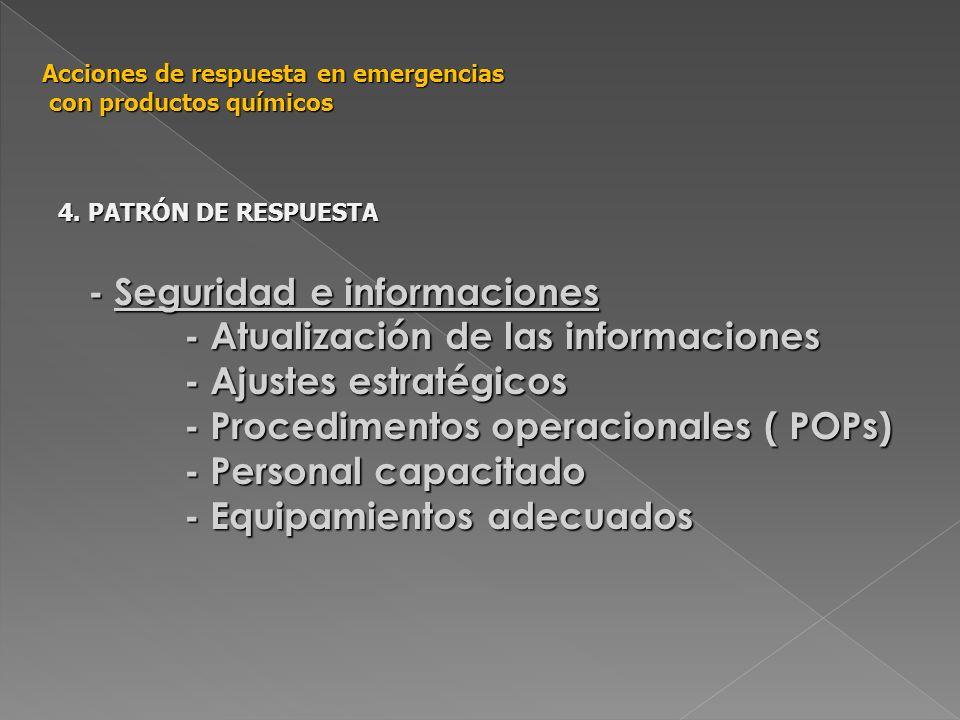 Acciones de respuesta en emergencias con productos químicos 4. PATRÓN DE RESPUESTA - Seguridad e informaciones - Atualización de las informaciones - A
