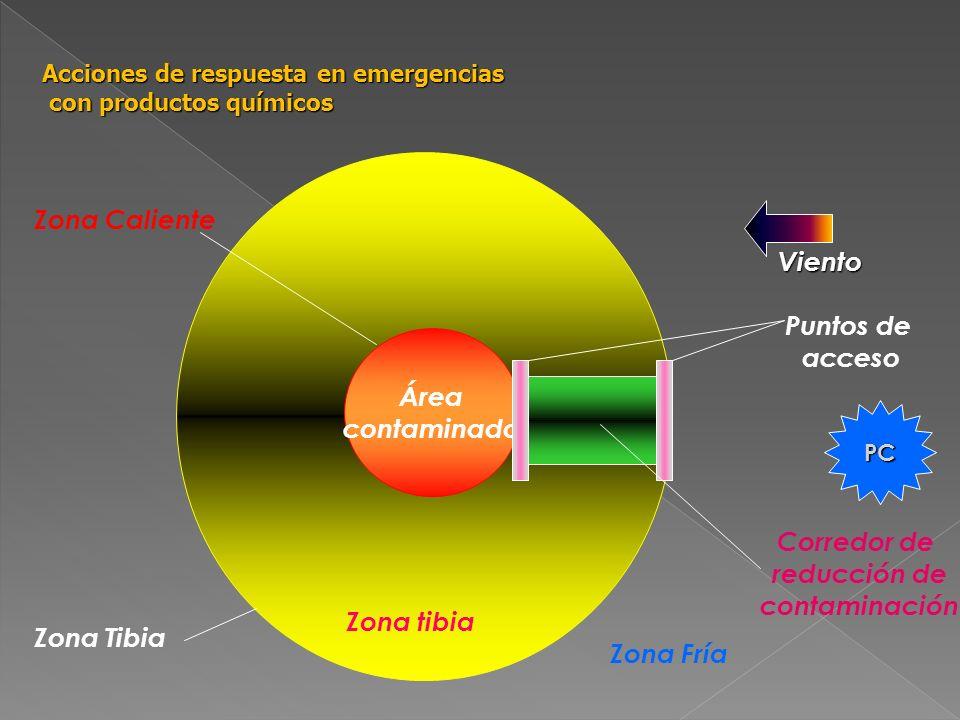 Acciones de respuesta en emergencias con productos químicos Área contaminada PC Viento Zona tibia Zona Fría Puntos de acceso Zona Caliente Zona Tibia
