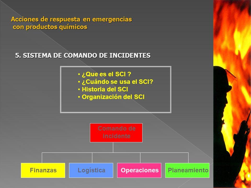 Acciones de respuesta en emergencias con productos químicos 5. SISTEMA DE COMANDO DE INCIDENTES ¿Que es el SCI ? ¿Cuándo se usa el SCI? Historia del S