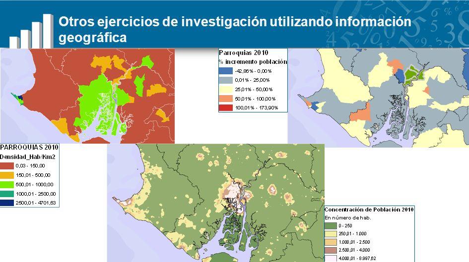 Otros ejercicios de investigación utilizando información geográfica