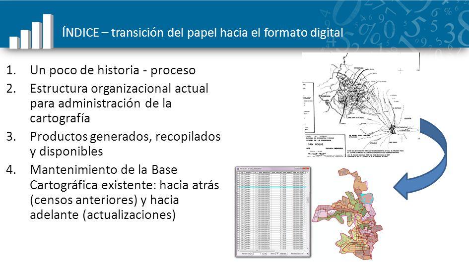 ÍNDICE – transición del papel hacia el formato digital 1.Un poco de historia - proceso 2.Estructura organizacional actual para administración de la ca