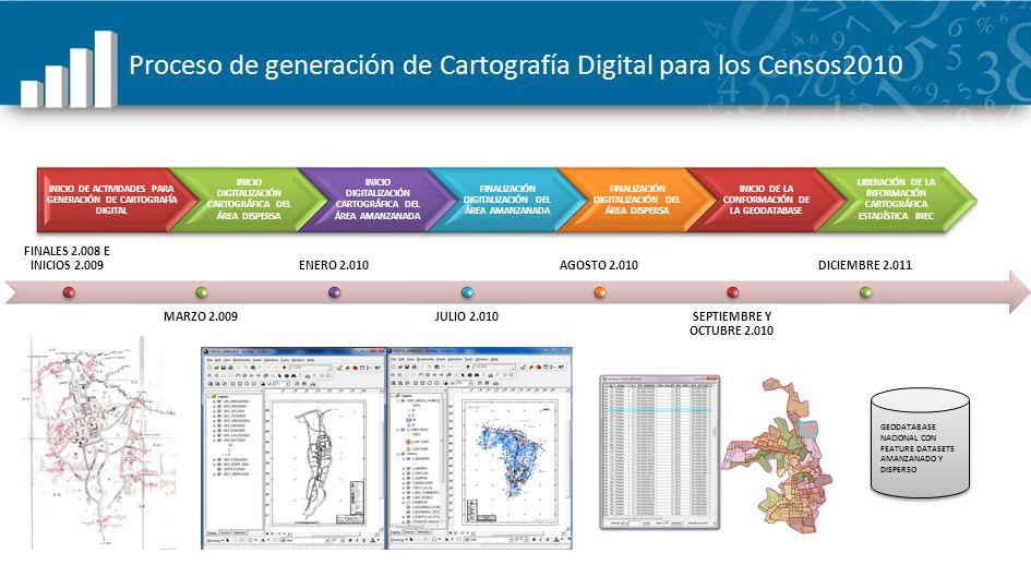 Proceso de generación de Cartografía Digital para los Censos2010 GEODATABASE NACIONAL CON FEATURE DATASETS AMANZANADO Y DISPERSO INICIO DE ACTIVIDADES