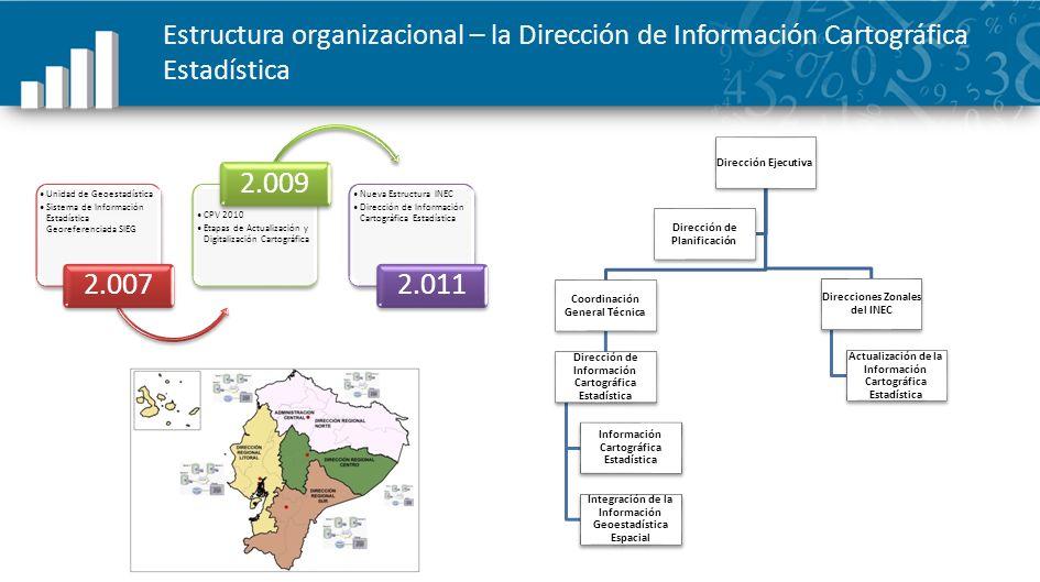 Estructura organizacional – la Dirección de Información Cartográfica Estadística Dirección Ejecutiva Coordinación General Técnica Dirección de Informa