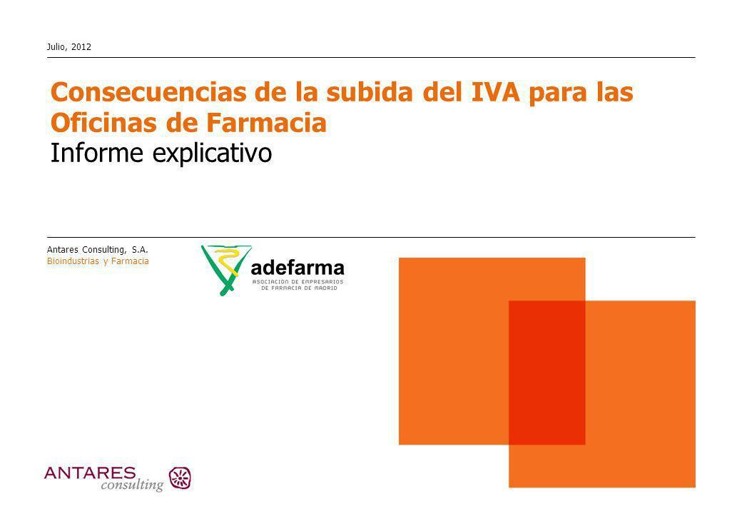 Consecuencias de la subida del IVA para las Oficinas de Farmacia Informe explicativo Antares Consulting, S.A. Bioindustrias y Farmacia Julio, 2012