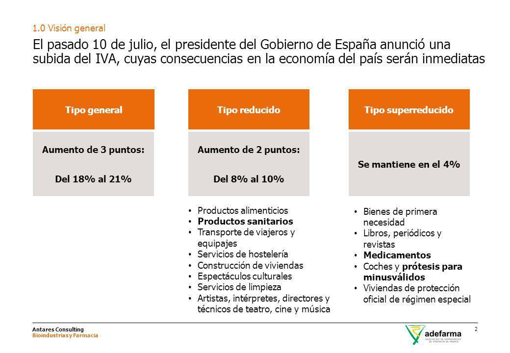 Antares Consulting Bioindustrias y Farmacia 2 1.0 Visión general El pasado 10 de julio, el presidente del Gobierno de España anunció una subida del IV