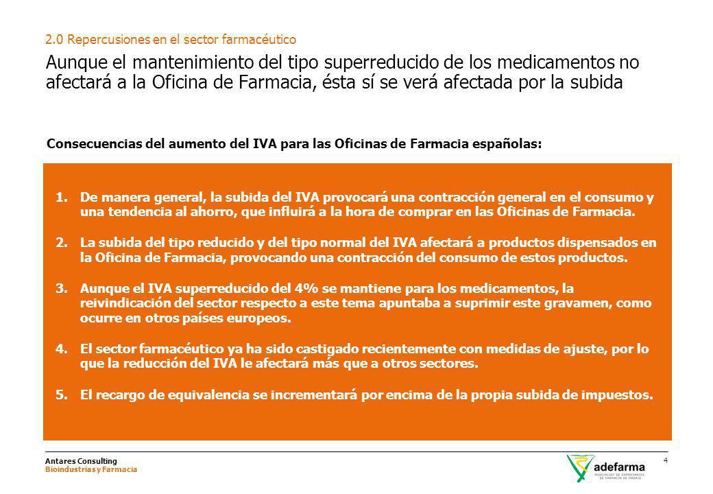 Antares Consulting Bioindustrias y Farmacia 4 Aunque el mantenimiento del tipo superreducido de los medicamentos no afectará a la Oficina de Farmacia,