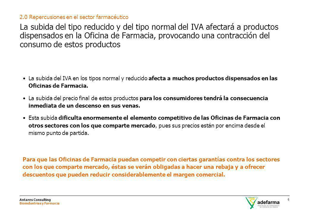 Antares Consulting Bioindustrias y Farmacia 6 La subida del tipo reducido y del tipo normal del IVA afectará a productos dispensados en la Oficina de