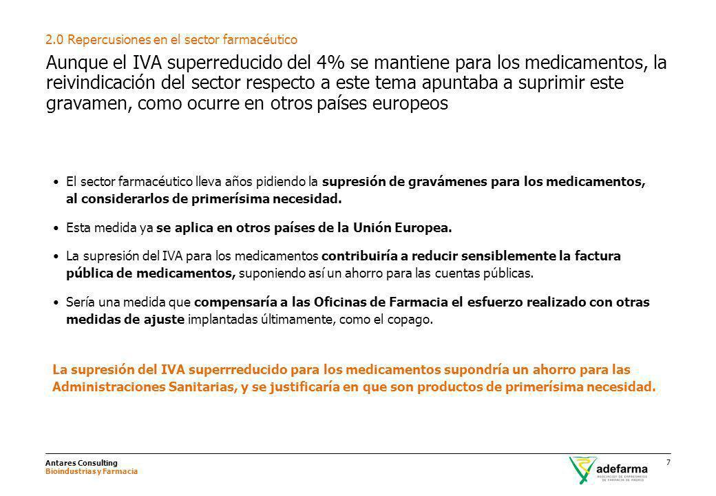 Antares Consulting Bioindustrias y Farmacia 8 El sector farmacéutico ya ha sido castigado recientemente con medidas de ajuste, por lo que la reducción del IVA le afectará más que a otros sectores 2.0 Repercusiones en el sector farmacéutico Aunque la subida del IVA afectará a todos los ciudadanos por igual, incidirá especialmente en ciertos sectores como el sector turístico, el sector de espectáculos y el sector farmacéutico.