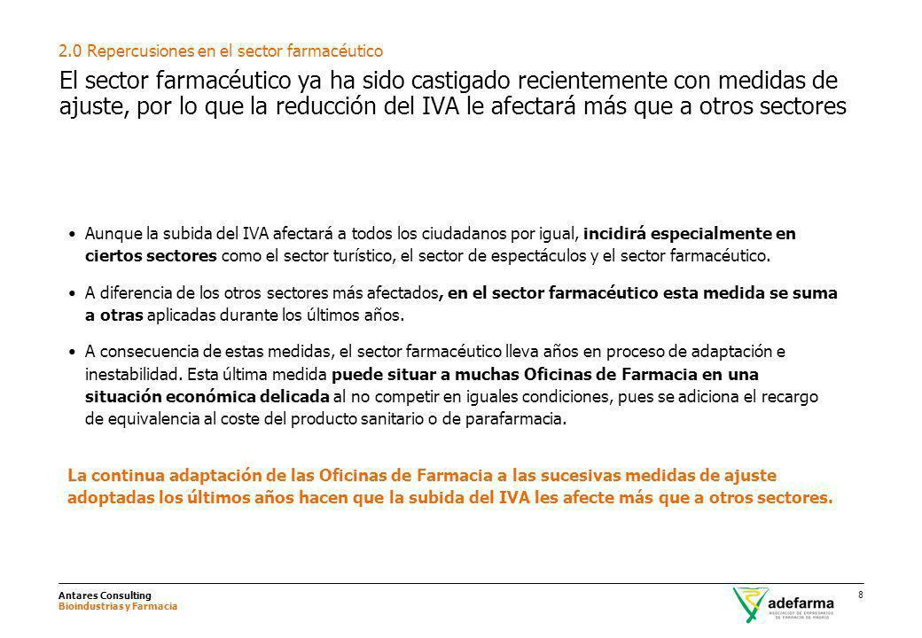 Antares Consulting Bioindustrias y Farmacia 8 El sector farmacéutico ya ha sido castigado recientemente con medidas de ajuste, por lo que la reducción