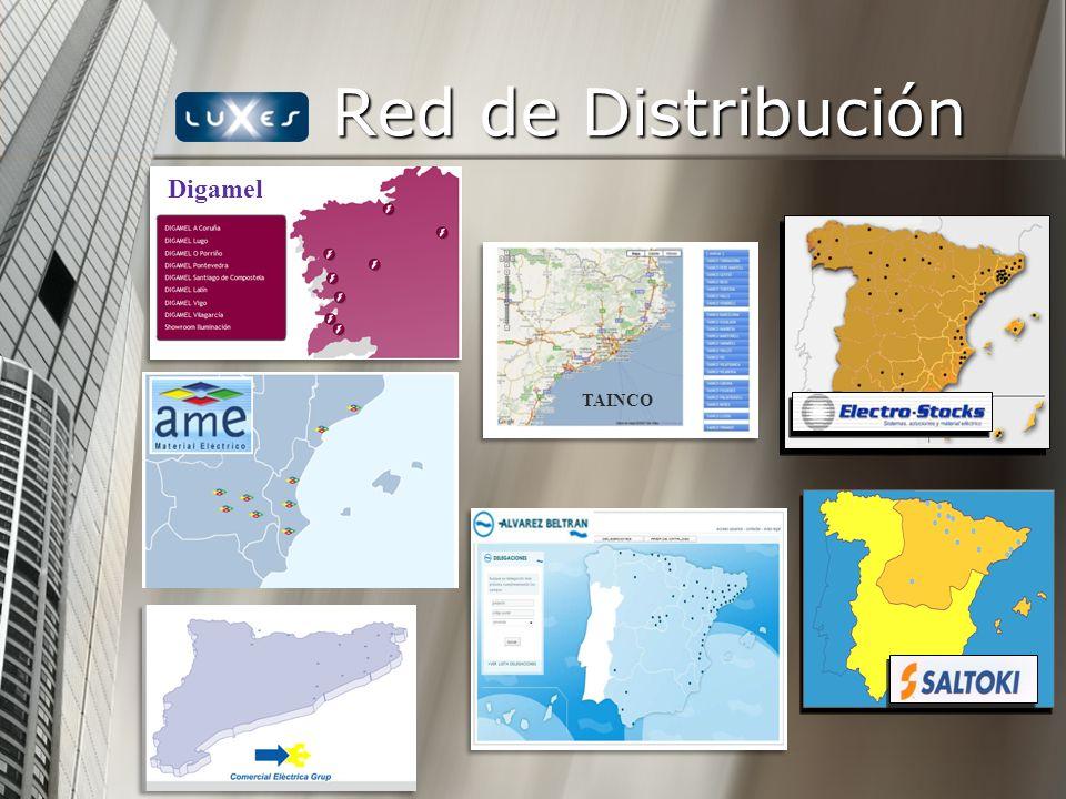 Red de Distribución Digamel TAINCO