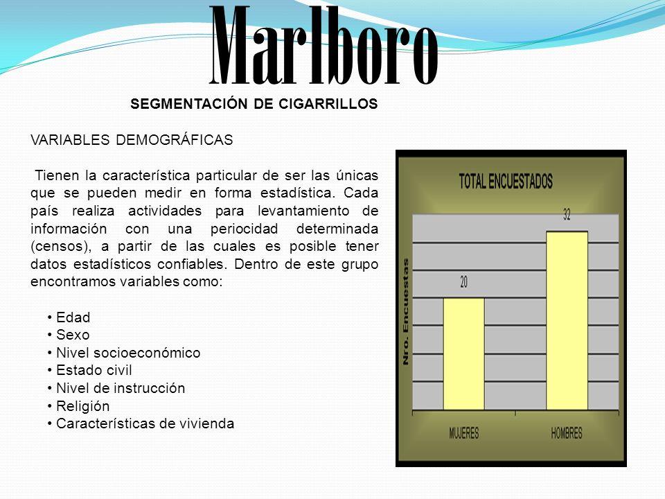 SEGMENTACIÓN DE CIGARRILLOS VARIABLES DEMOGRÁFICAS Tienen la característica particular de ser las únicas que se pueden medir en forma estadística. Cad