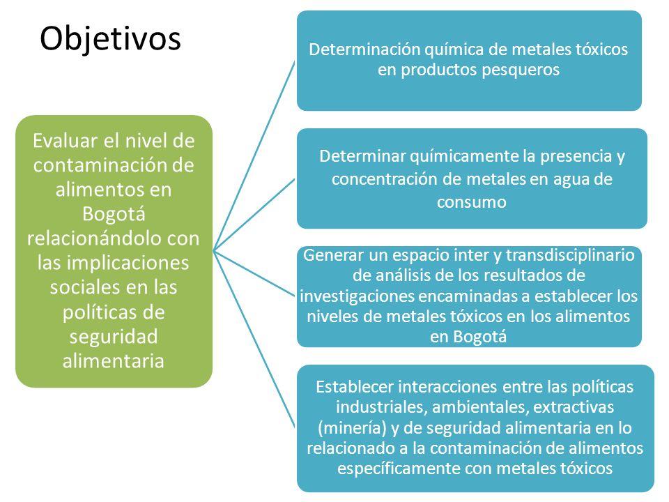 Evaluar el nivel de contaminación de alimentos en Bogotá relacionándolo con las implicaciones sociales en las políticas de seguridad alimentaria Deter