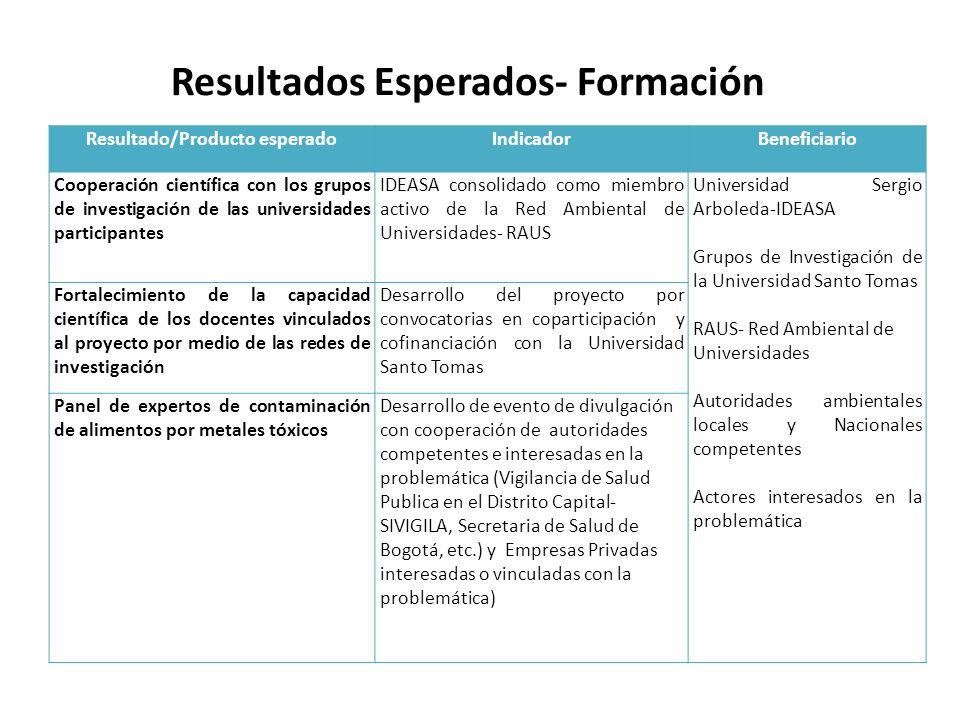 Resultado/Producto esperadoIndicadorBeneficiario Cooperación científica con los grupos de investigación de las universidades participantes IDEASA cons