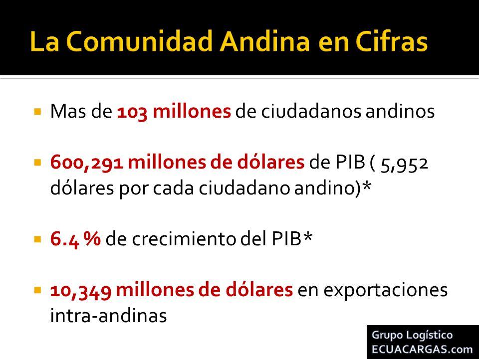 Mas de 103 millones de ciudadanos andinos 600,291 millones de dólares de PIB ( 5,952 dólares por cada ciudadano andino)* 6.4 % de crecimiento del PIB*