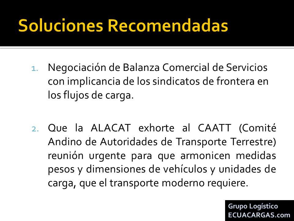 1. Negociación de Balanza Comercial de Servicios con implicancia de los sindicatos de frontera en los flujos de carga. 2. Que la ALACAT exhorte al CAA