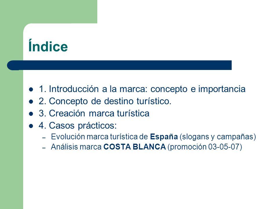 Índice 1.Introducción a la marca: concepto e importancia 2.