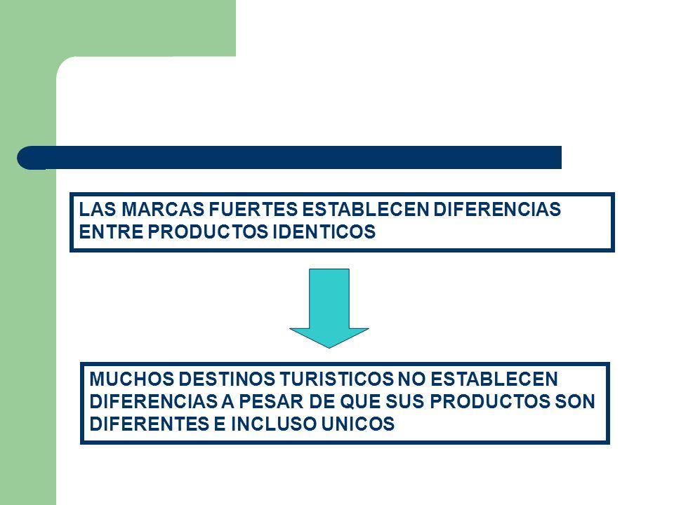 REALIDAD ESTRATEGICA DE LOS DESTINOS TURISTICOS COMO MARCAS GENERALISTA SE APOYA EN VALORES FUNCIONALES SEGMENTA POCO LA OFERTA ¿OPTIMIZA LA INVERSION.