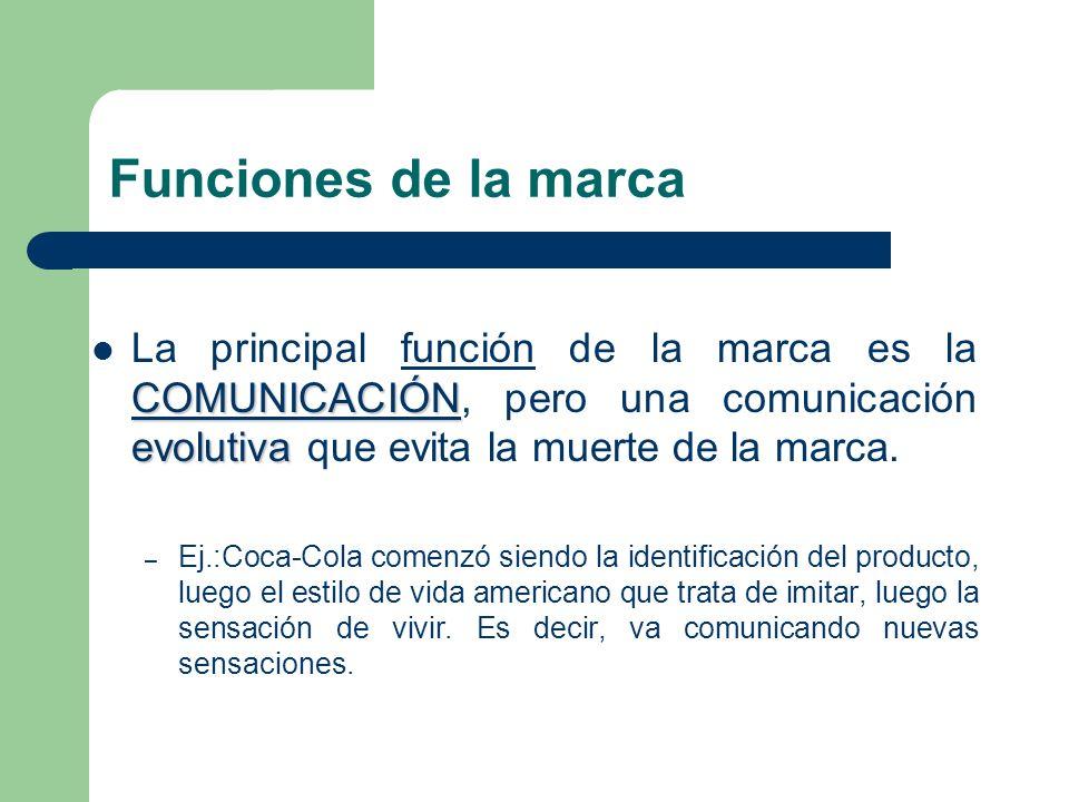 Funciones de la marca COMUNICACIÓN evolutiva La principal función de la marca es la COMUNICACIÓN, pero una comunicación evolutiva que evita la muerte de la marca.