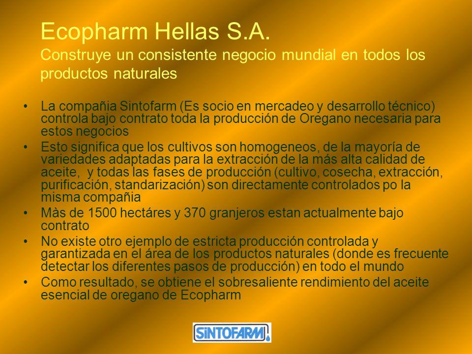 Ecopharm Hellas S.A. Construye un consistente negocio mundial en todos los productos naturales La compañia Sintofarm (Es socio en mercadeo y desarroll