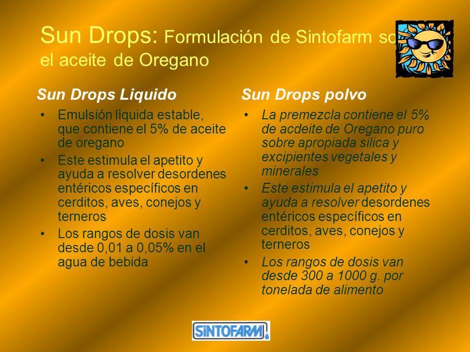 Sun Drops: Formulación de Sintofarm sobre el aceite de Oregano Emulsión lìquida estable, que contiene el 5% de aceite de oregano Este estimula el apet
