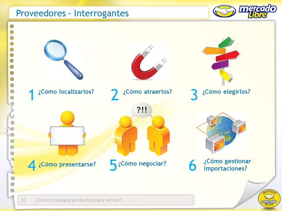 Proveedores - Interrogantes 12 ¿Cómo localizarlos? 123 ¿Cómo atraerlos?¿Cómo elegirlos? 5 ¿Cómo presentarse? 4 ¿Cómo negociar? 6 ¿Cómo gestionar Impor