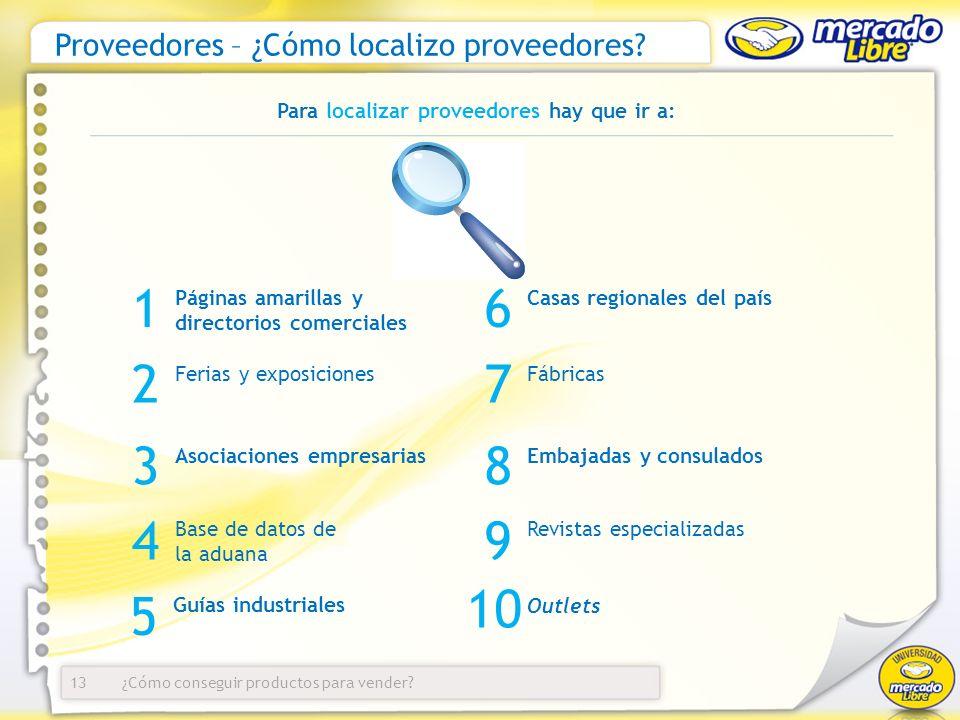 ¿Cómo conseguir productos para vender? Proveedores – ¿Cómo localizo proveedores? 13 Páginas amarillas y directorios comerciales 1 2 Ferias y exposicio